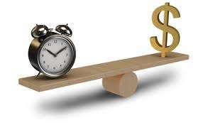 Picture illustrating that the translation budget is a balancing act between time and costs.